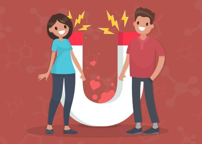 infographic anatomy of dating